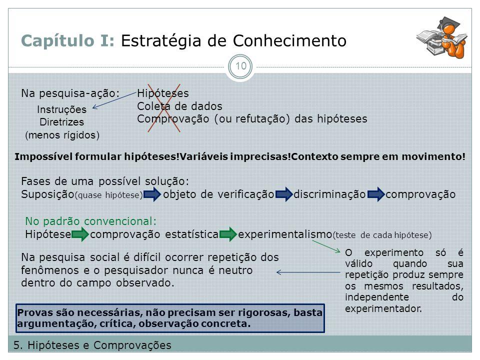 Capítulo I: Estratégia de Conhecimento Na pesquisa-ação: 10 5. Hipóteses e Comprovações Hipóteses Coleta de dados Comprovação (ou refutação) das hipót