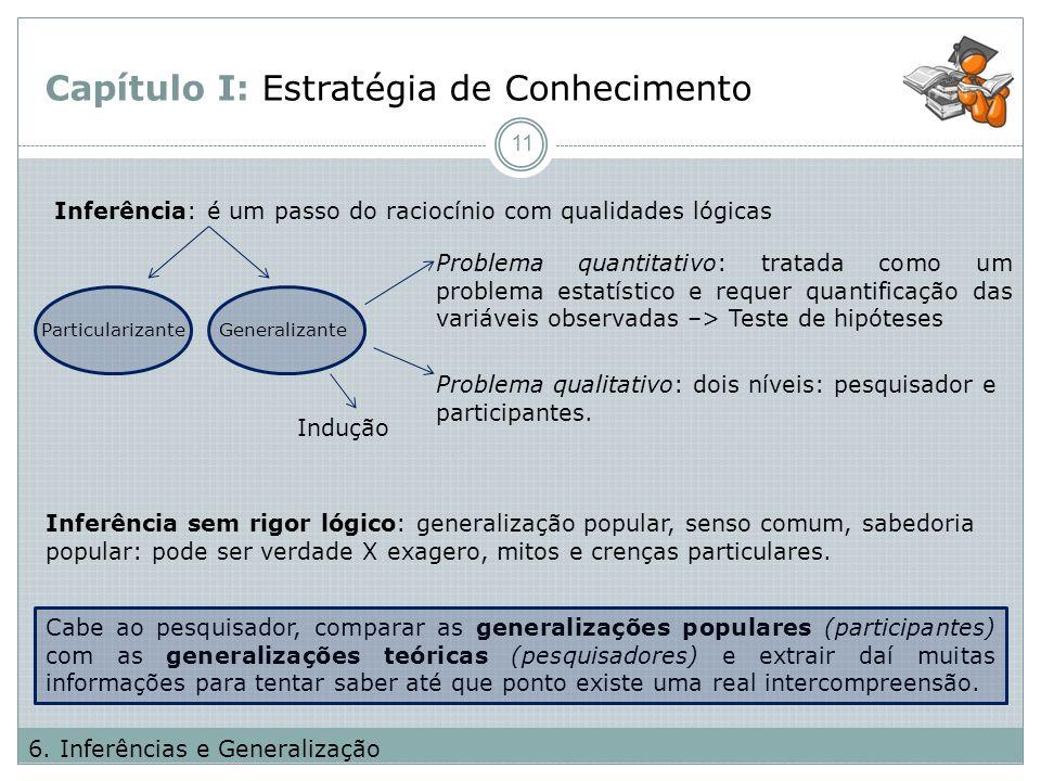Capítulo I: Estratégia de Conhecimento 11 6. Inferências e Generalização Inferência: é um passo do raciocínio com qualidades lógicas ParticularizanteG