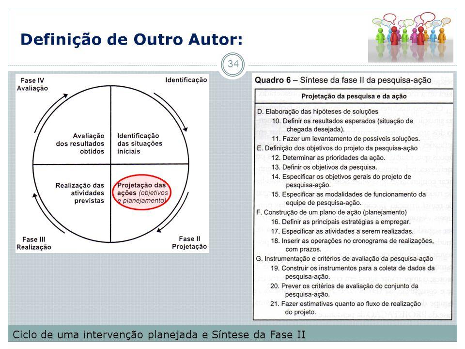 Definição de Outro Autor: 34 Ciclo de uma intervenção planejada e Síntese da Fase II