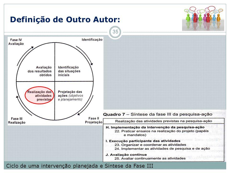 Definição de Outro Autor: 35 Ciclo de uma intervenção planejada e Síntese da Fase III