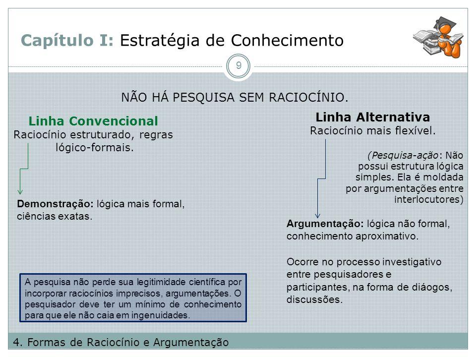 Capítulo I: Estratégia de Conhecimento 9 4. Formas de Raciocínio e Argumentação Linha Alternativa Raciocínio mais flexível. Linha Convencional Raciocí
