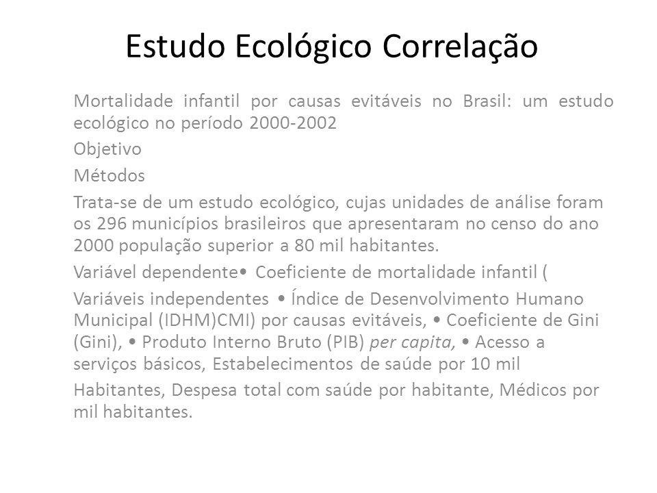 Estudo Ecológico Correlação Mortalidade infantil por causas evitáveis no Brasil: um estudo ecológico no período 2000-2002 Objetivo Métodos Trata-se de