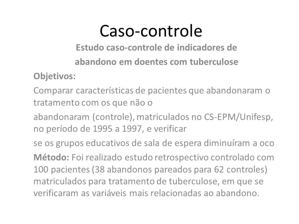 Caso-controle Estudo caso-controle de indicadores de abandono em doentes com tuberculose Objetivos: Comparar características de pacientes que abandona