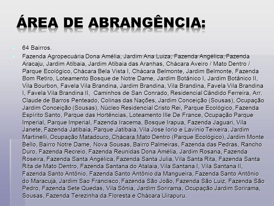 Composto por três equipes: Equipe Manacá, VERDE (1); Equipe Manacá, VERDE (1); Equipe Jasmim, VERMELHO(2); Equipe Jasmim, VERMELHO(2); Equipe Girassol, AMARELO (3).
