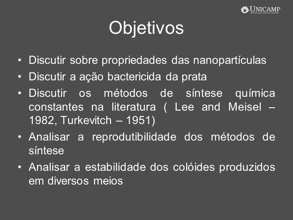 Objetivos Discutir sobre propriedades das nanopartículas Discutir a ação bactericida da prata Discutir os métodos de síntese química constantes na lit