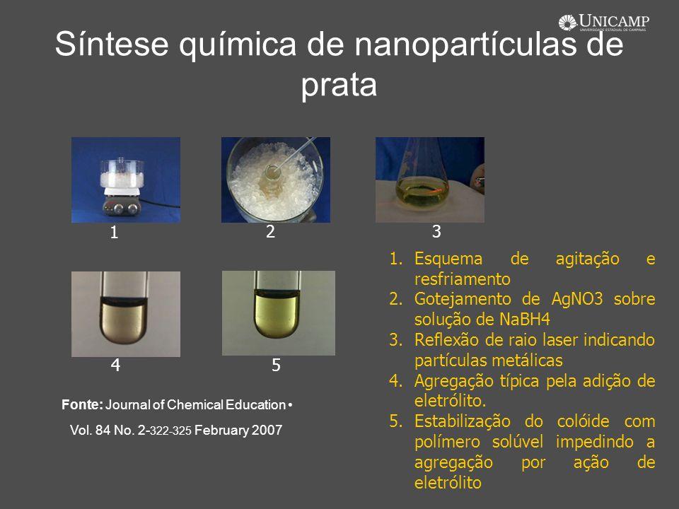Síntese química de nanopartículas de prata 1 23 45 1.Esquema de agitação e resfriamento 2.Gotejamento de AgNO3 sobre solução de NaBH4 3.Reflexão de ra