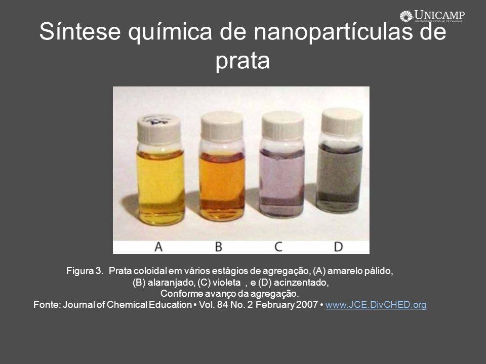 Síntese química de nanopartículas de prata Figura 3. Prata coloidal em vários estágios de agregação, (A) amarelo pálido, (B) alaranjado, (C) violeta,