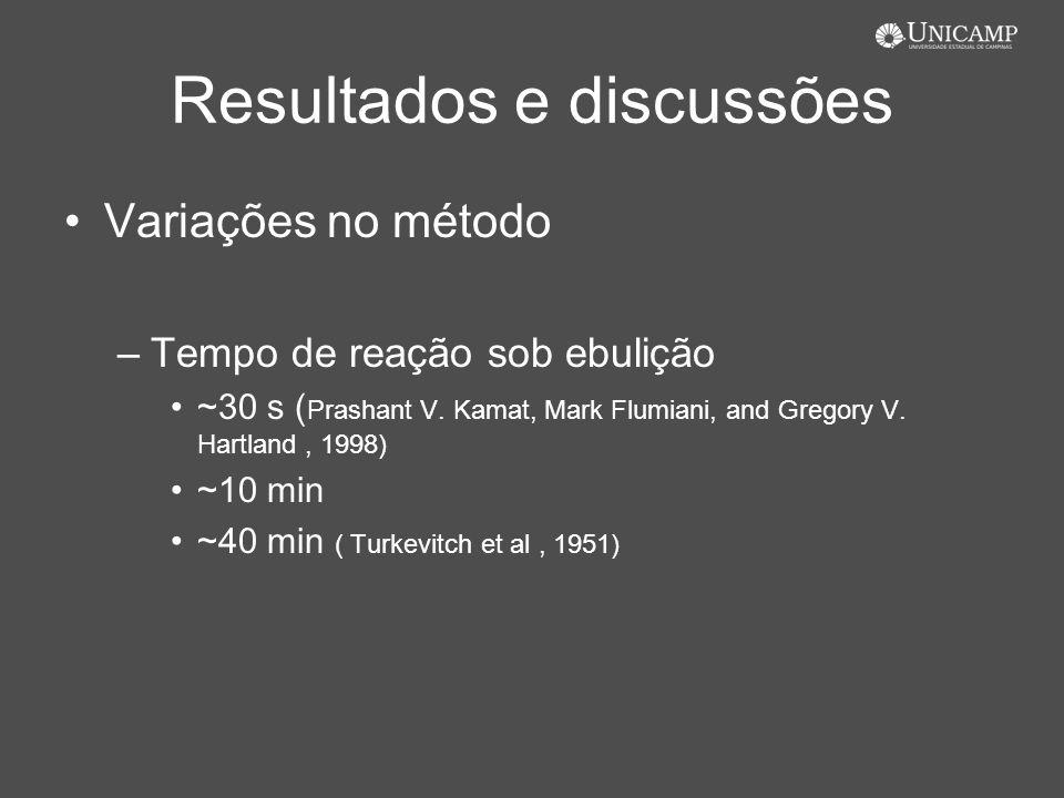 Resultados e discussões Variações no método –Tempo de reação sob ebulição ~30 s ( Prashant V. Kamat, Mark Flumiani, and Gregory V. Hartland, 1998) ~10