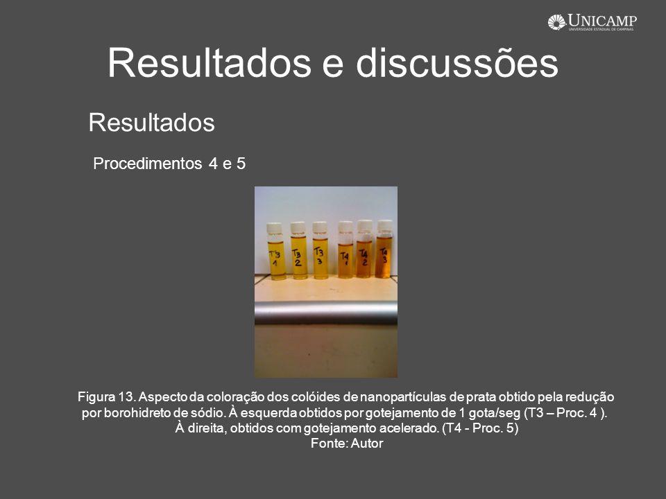 Resultados e discussões Resultados Procedimentos 4 e 5 Figura 13. Aspecto da coloração dos colóides de nanopartículas de prata obtido pela redução por