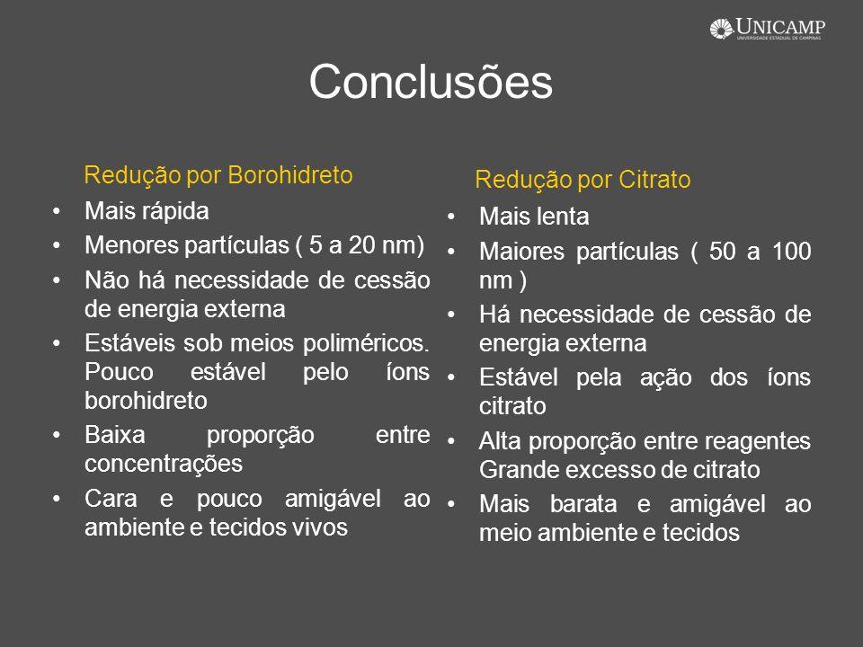 Conclusões Redução por Borohidreto Mais rápida Menores partículas ( 5 a 20 nm) Não há necessidade de cessão de energia externa Estáveis sob meios poli