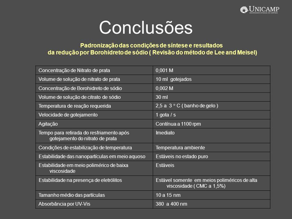 Conclusões Concentração de Nitrato de prata0,001 M Volume de solução de nitrato de prata10 ml gotejados Concentração de Borohidreto de sódio0,002 M Vo