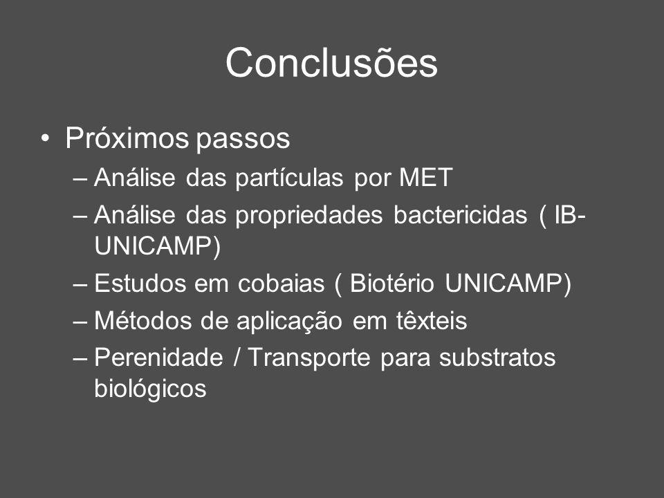 Conclusões Próximos passos –Análise das partículas por MET –Análise das propriedades bactericidas ( IB- UNICAMP) –Estudos em cobaias ( Biotério UNICAM