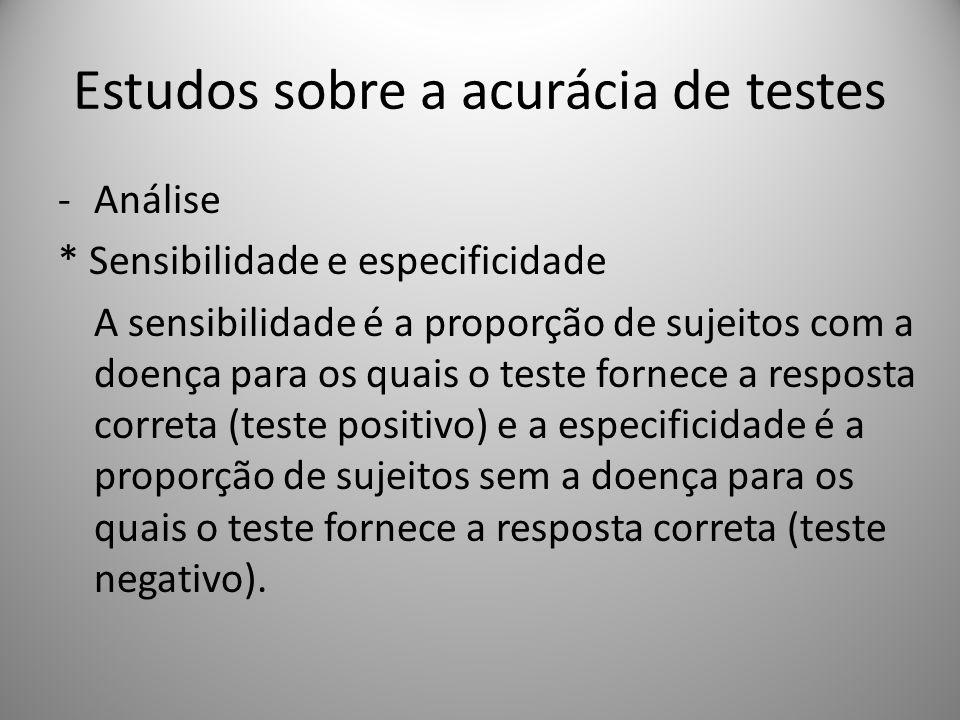 Estudos sobre a acurácia de testes -Análise * Sensibilidade e especificidade A sensibilidade é a proporção de sujeitos com a doença para os quais o teste fornece a resposta correta (teste positivo) e a especificidade é a proporção de sujeitos sem a doença para os quais o teste fornece a resposta correta (teste negativo).