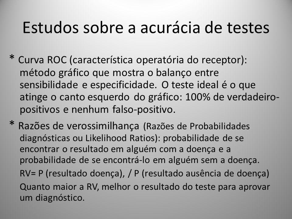 Estudos sobre a acurácia de testes * Curva ROC (característica operatória do receptor): método gráfico que mostra o balanço entre sensibilidade e espe