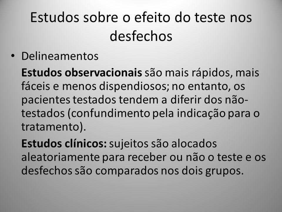 Estudos sobre o efeito do teste nos desfechos Delineamentos Estudos observacionais são mais rápidos, mais fáceis e menos dispendiosos; no entanto, os pacientes testados tendem a diferir dos não- testados (confundimento pela indicação para o tratamento).
