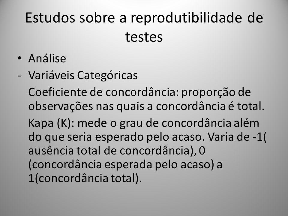 Estudos sobre a reprodutibilidade de testes Análise -Variáveis Categóricas Coeficiente de concordância: proporção de observações nas quais a concordância é total.