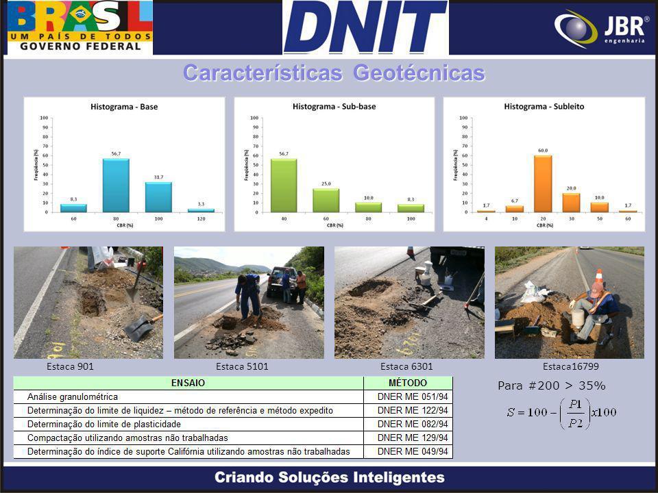 Características Geotécnicas Estaca 901 Estaca 5101 Estaca 6301 Estaca16799 Para #200 > 35%