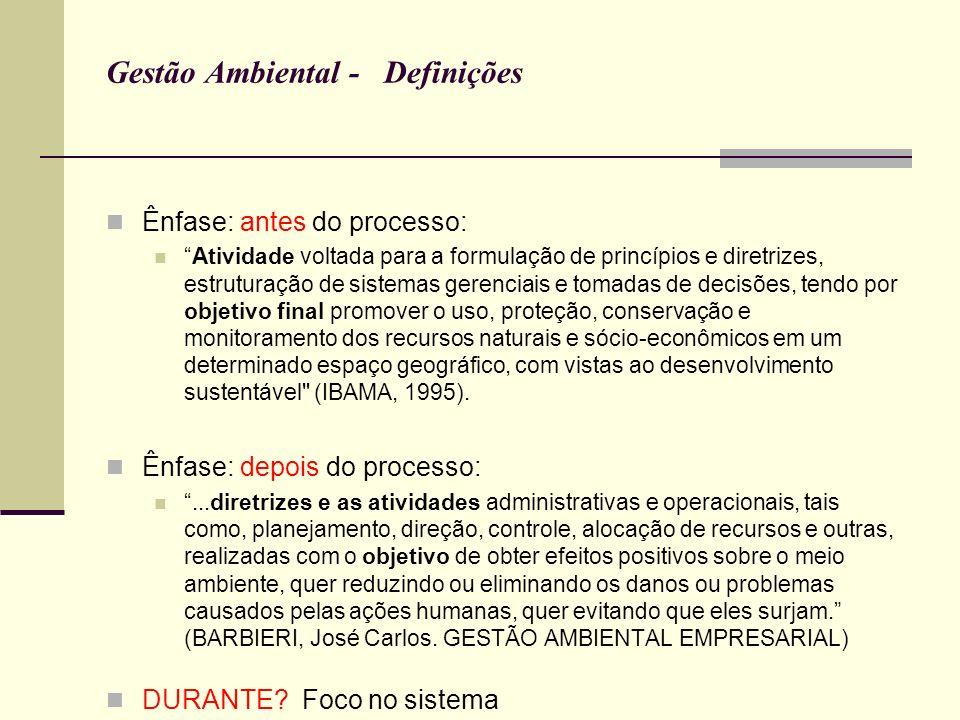 Gestão Ambiental - Definições Ênfase: antes do processo: Atividade voltada para a formulação de princípios e diretrizes, estruturação de sistemas gere