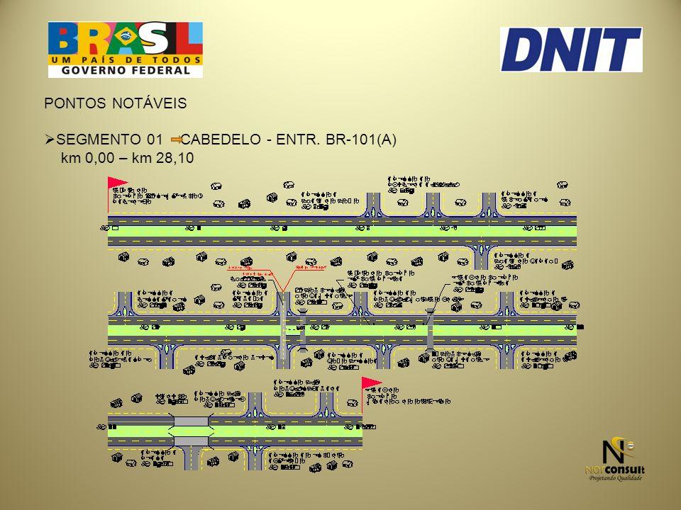 PONTOS NOTÁVEIS SEGMENTO 01 CABEDELO - ENTR. BR-101(A) km 0,00 – km 28,10