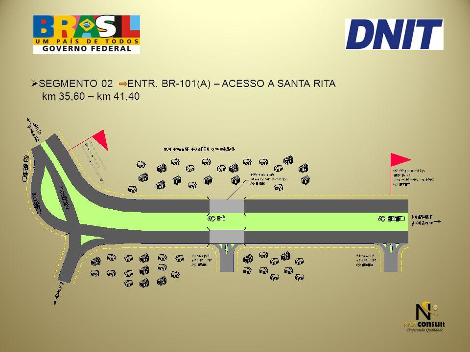 SEGMENTO 02 ENTR. BR-101(A) – ACESSO A SANTA RITA km 35,60 – km 41,40