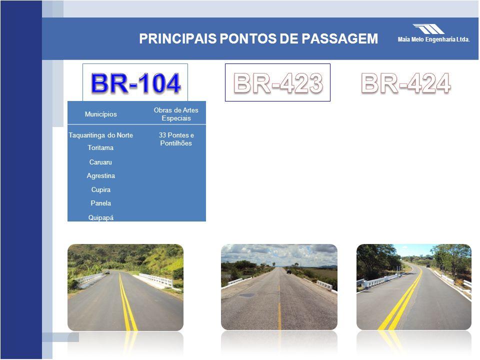 Maia Melo Engenharia Ltda. Intervenções