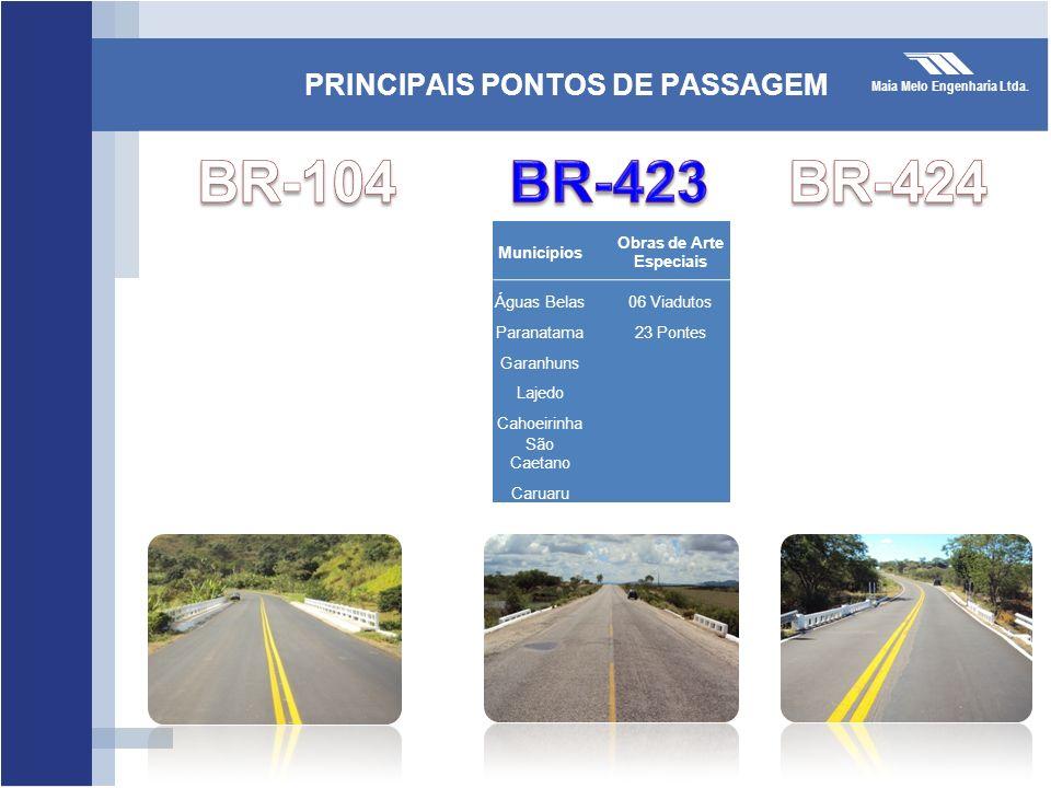 Maia Melo Engenharia Ltda. Ocorrências de Materiais BR-424