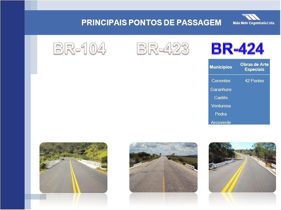 Maia Melo Engenharia Ltda. SEÇÃO TRANSVERSAL