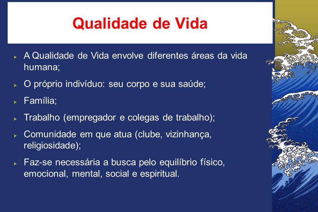 Qualidade de Vida A Qualidade de Vida envolve diferentes áreas da vida humana; O próprio indivíduo: seu corpo e sua saúde; Família; Trabalho (empregad
