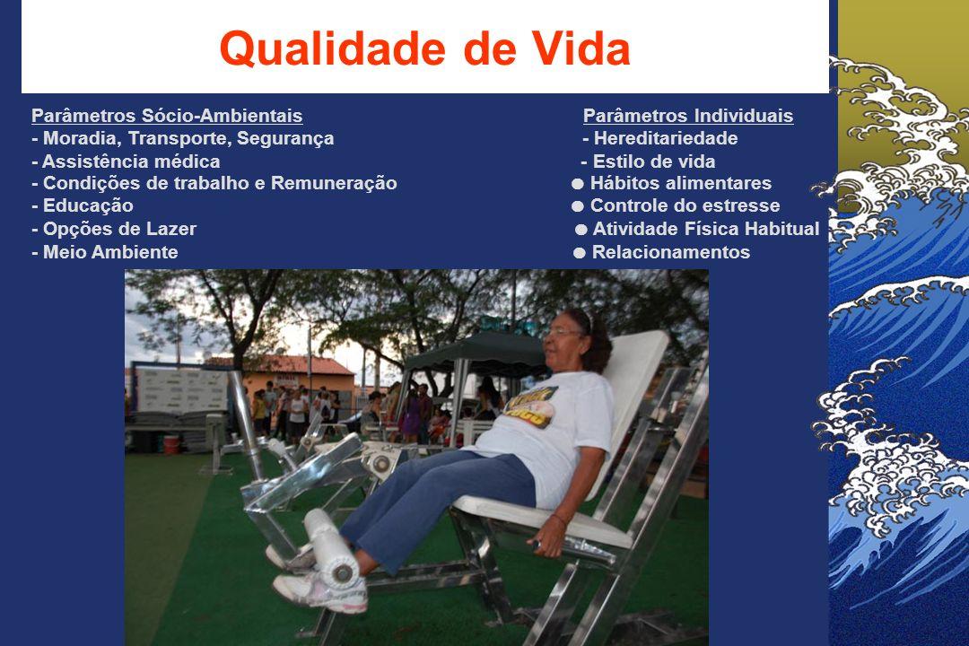 Qualidade de Vida Parâmetros Sócio-Ambientais Parâmetros Individuais - Moradia, Transporte, Segurança - Hereditariedade - Assistência médica - Estilo