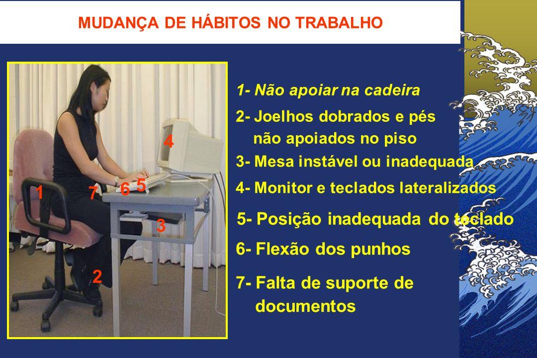 MUDANÇA DE HÁBITOS NO TRABALHO 1- Não apoiar na cadeira 1 2 3 4 5 6 7 2- Joelhos dobrados e pés não apoiados no piso 3- Mesa instável ou inadequada 4-