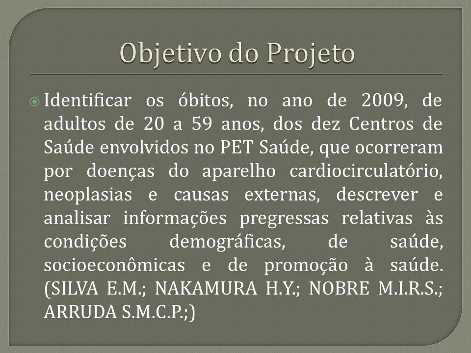 Identificar os óbitos, no ano de 2009, de adultos de 20 a 59 anos, dos dez Centros de Saúde envolvidos no PET Saúde, que ocorreram por doenças do apar
