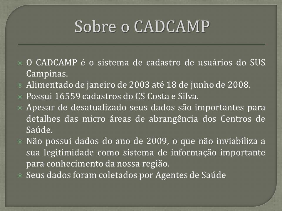 O CADCAMP é o sistema de cadastro de usuários do SUS Campinas. Alimentado de janeiro de 2003 até 18 de junho de 2008. Possui 16559 cadastros do CS Cos