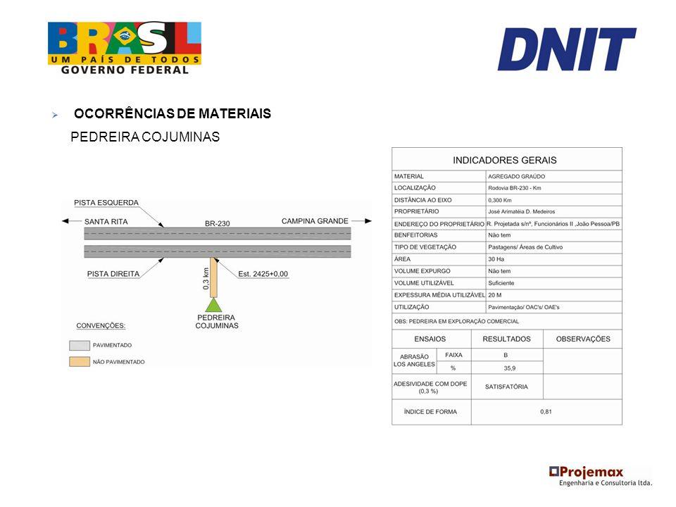 OCORRÊNCIAS DE MATERIAIS PEDREIRA COJUMINAS