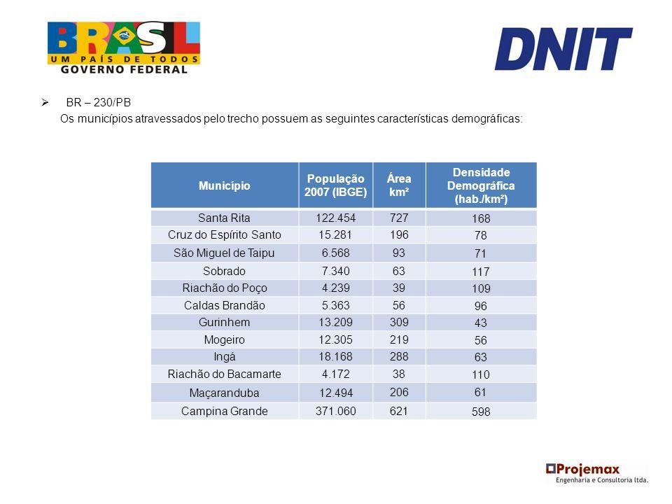 BR – 230/PB Os municípios atravessados pelo trecho possuem as seguintes características demográficas: Município População 2007 (IBGE) Área km² Densida