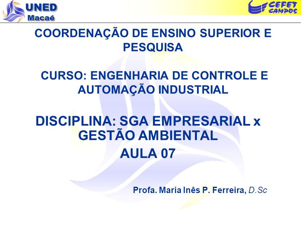 UNED Macaé COORDENAÇÃO DE ENSINO SUPERIOR E PESQUISA CURSO: ENGENHARIA DE CONTROLE E AUTOMAÇÃO INDUSTRIAL DISCIPLINA: SGA EMPRESARIAL x GESTÃO AMBIENTAL AULA 07 Profa.