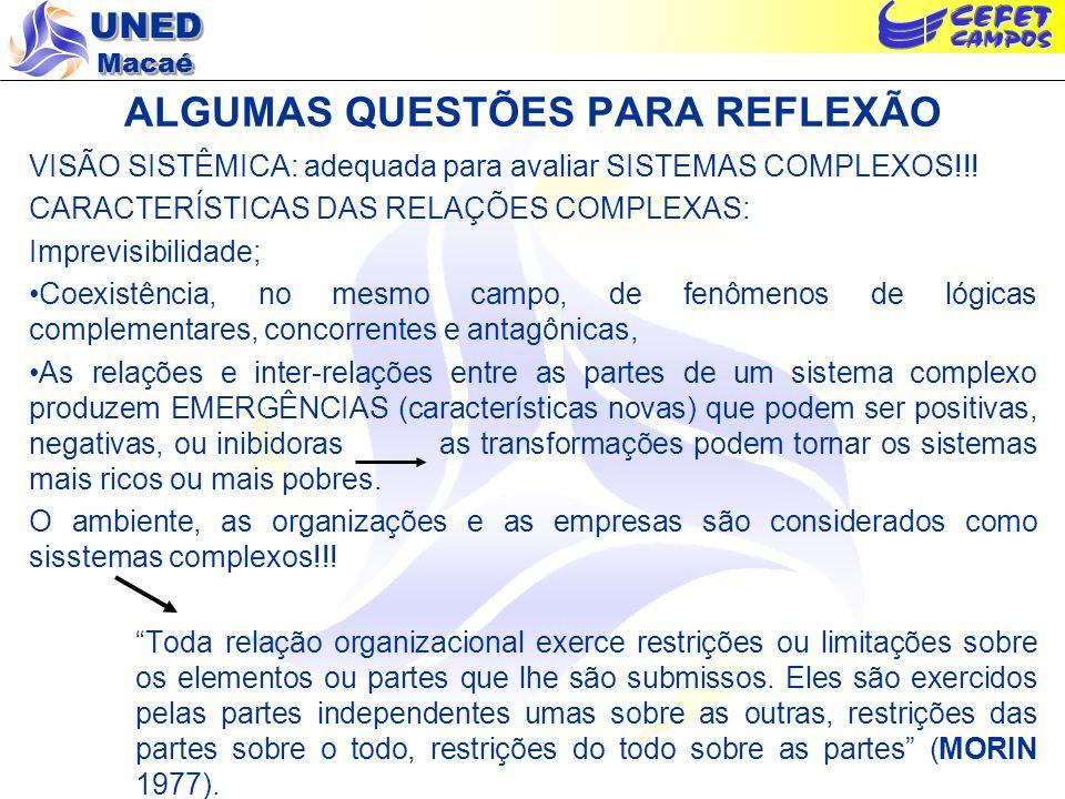 UNED Macaé ALGUMAS QUESTÕES PARA REFLEXÃO VISÃO SISTÊMICA: adequada para avaliar SISTEMAS COMPLEXOS!!.