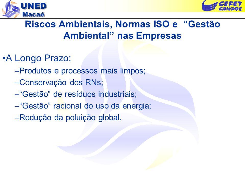 UNED Macaé Riscos Ambientais, Normas ISO e Gestão Ambiental nas Empresas A ISO 14001 é uma norma de adesão voluntária que contém requisitos para implantação do SGA de uma empresa, podendo ser aplicada a qualquer atividade econômica Etapas da implantação do SGA: –Definição da Política Ambiental da Organização; –Planejamento (estabelecimento de objetivos e metas ambientais); –Implementação e Operação; –Monitoramento e Ações Corretivas; –Revisões Gerenciais.