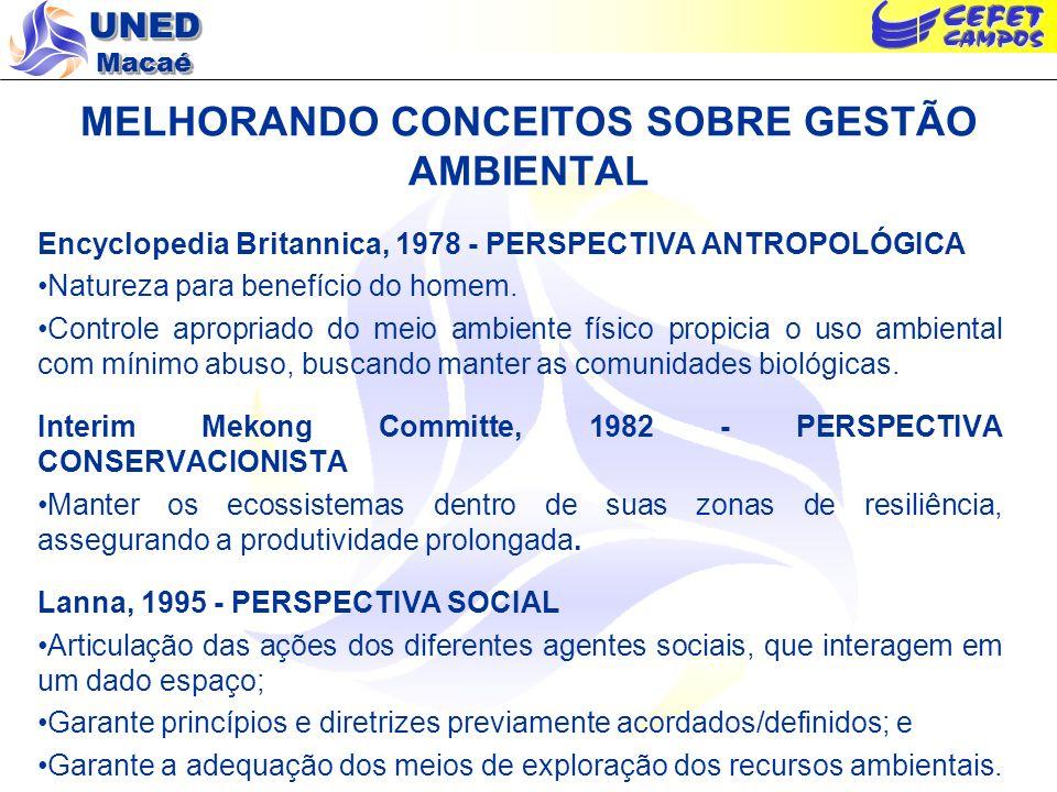 UNED Macaé MELHORANDO CONCEITOS SOBRE GESTÃO AMBIENTAL Encyclopedia Britannica, 1978 - PERSPECTIVA ANTROPOLÓGICA Natureza para benefício do homem.