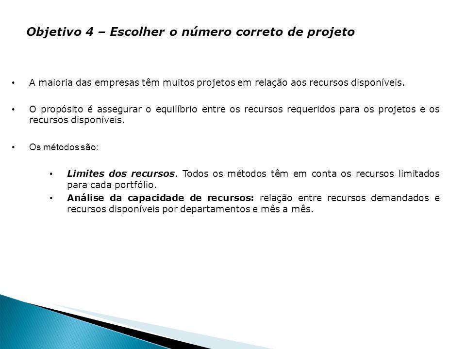 Objetivo 4 – Escolher o número correto de projeto A maioria das empresas têm muitos projetos em relação aos recursos disponíveis. O propósito é assegu