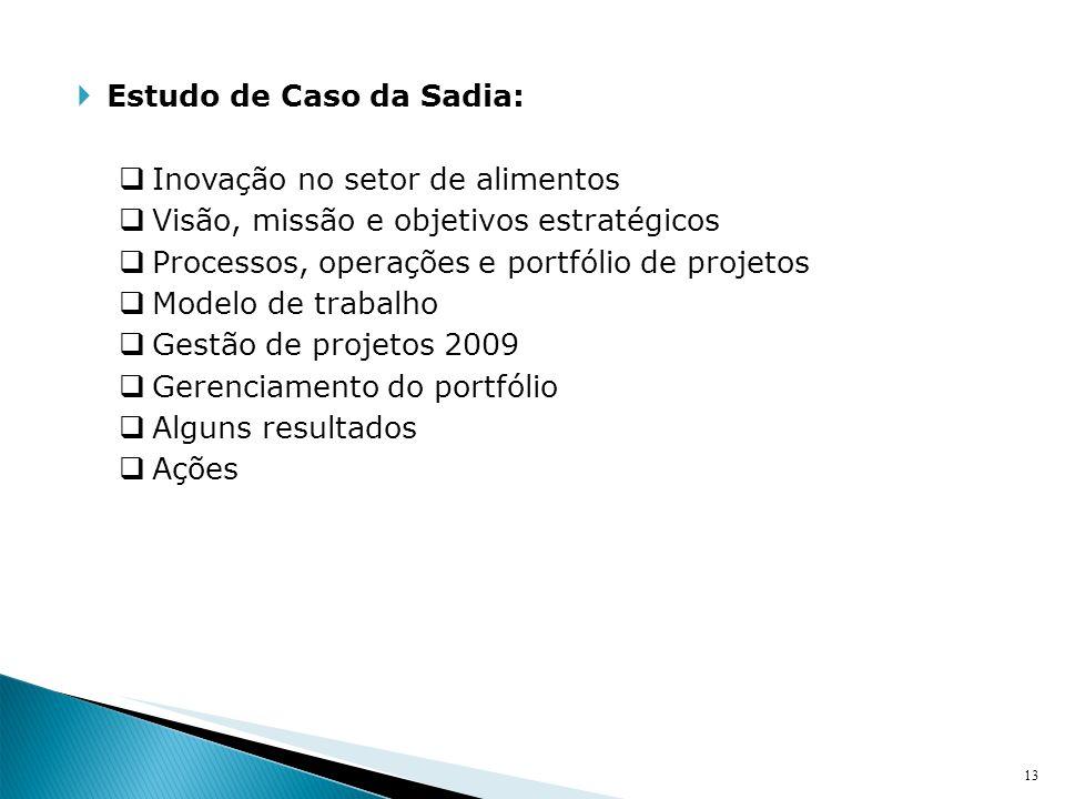 13 Estudo de Caso da Sadia: Inovação no setor de alimentos Visão, missão e objetivos estratégicos Processos, operações e portfólio de projetos Modelo