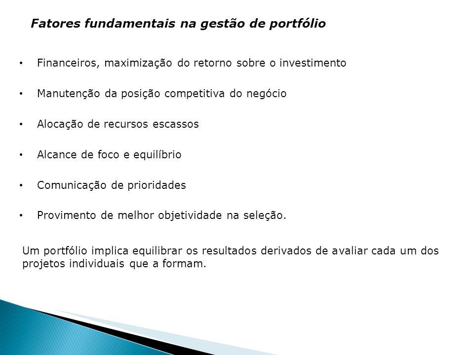 Marco conceitual – O que é gestão de portfólio Há 4 objetivos na gestão de portfólio: 1.Maximizar o valor do portfólio; 2.Procurar o balanceamento dos portfólio (escolha de projetos corretos); 3.Assegurar que o seu portfólio é estrategicamente alinhado.