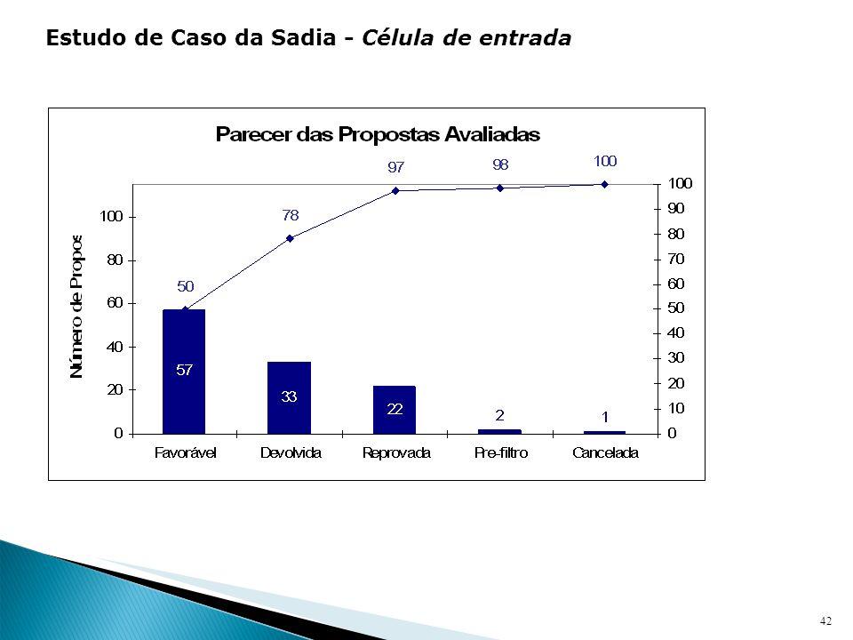 42 Estudo de Caso da Sadia - Célula de entrada