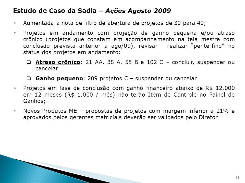44 Aumentada a nota de filtro de abertura de projetos de 30 para 40; Projetos em andamento com projeção de ganho pequena e/ou atraso crônico (projetos