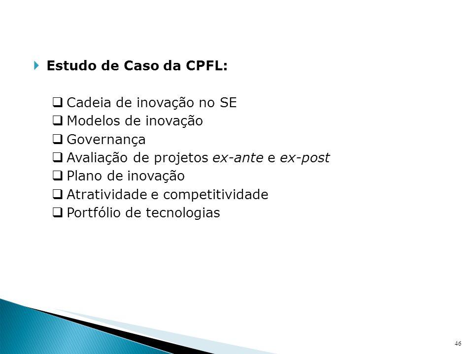 Estudo de Caso da CPFL: Cadeia de inovação no SE Modelos de inovação Governança Avaliação de projetos ex-ante e ex-post Plano de inovação Atratividade