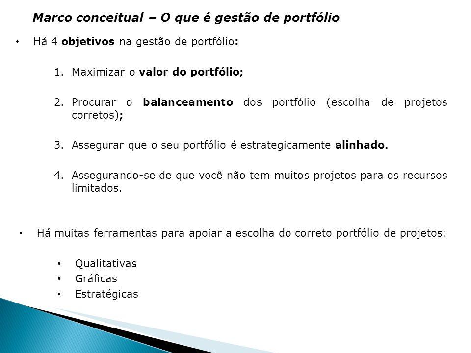 Marco conceitual – O que é gestão de portfólio Há 4 objetivos na gestão de portfólio: 1.Maximizar o valor do portfólio; 2.Procurar o balanceamento dos