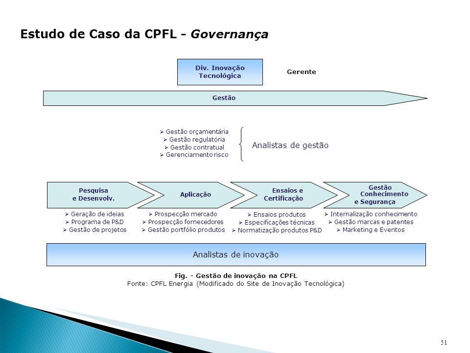 51 Estudo de Caso da CPFL - Governança Analistas de inovação Div. Inovação Tecnológica Pesquisa e Desenvolv. Gestão Conhecimento e Segurança Aplicação