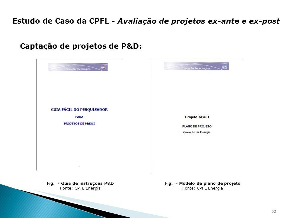 52 Estudo de Caso da CPFL - Avaliação de projetos ex-ante e ex-post Captação de projetos de P&D: Fig. - Guia de instruções P&D Fonte: CPFL Energia Fig
