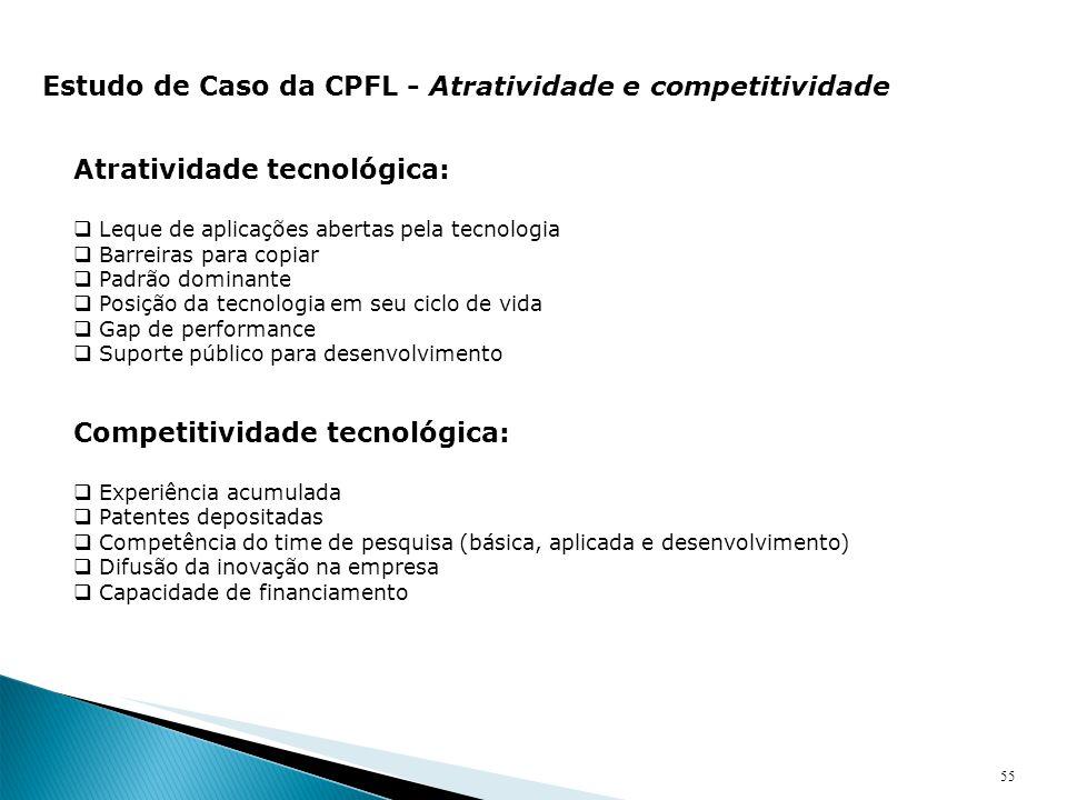 55 Estudo de Caso da CPFL - Atratividade e competitividade Atratividade tecnológica: Leque de aplicações abertas pela tecnologia Barreiras para copiar