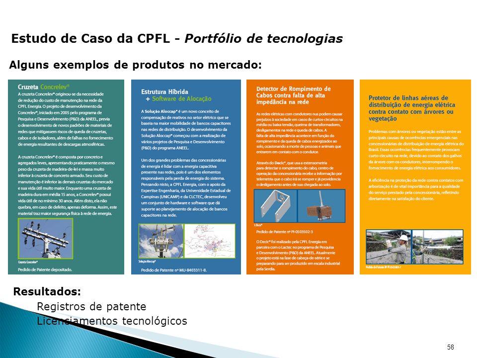 58 Estudo de Caso da CPFL - Portfólio de tecnologias Alguns exemplos de produtos no mercado: Resultados: Registros de patente Licenciamentos tecnológi