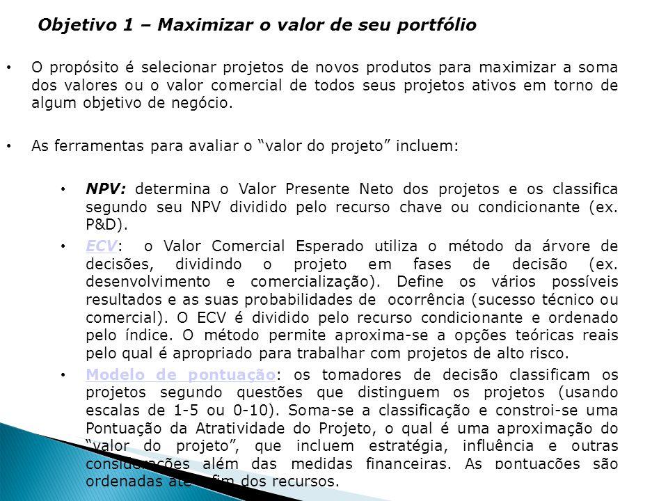30/08/09 Objetivo 1 – Maximizar o valor de seu portfólio O propósito é selecionar projetos de novos produtos para maximizar a soma dos valores ou o va